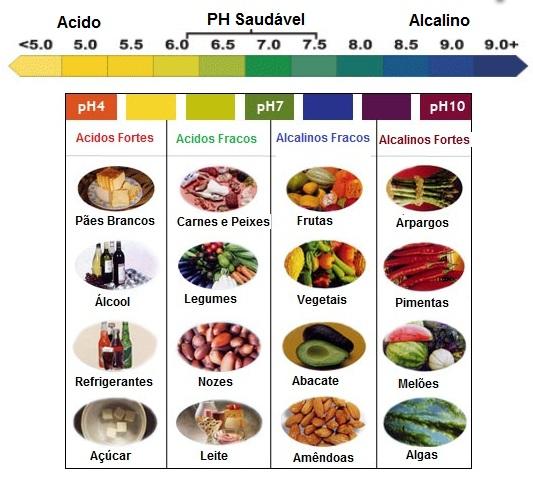dietas para eliminar el acido urico cibi da evitare in caso di acido urico alto acido urico en ingles como se escribe